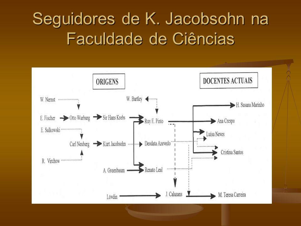 Seguidores de K. Jacobsohn na Faculdade de Ciências