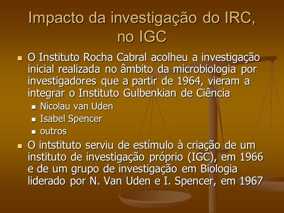 Impacto da investigação do IRC, no IGC O Instituto Rocha Cabral acolheu a investigação inicial realizada no âmbito da microbiologia por investigadores