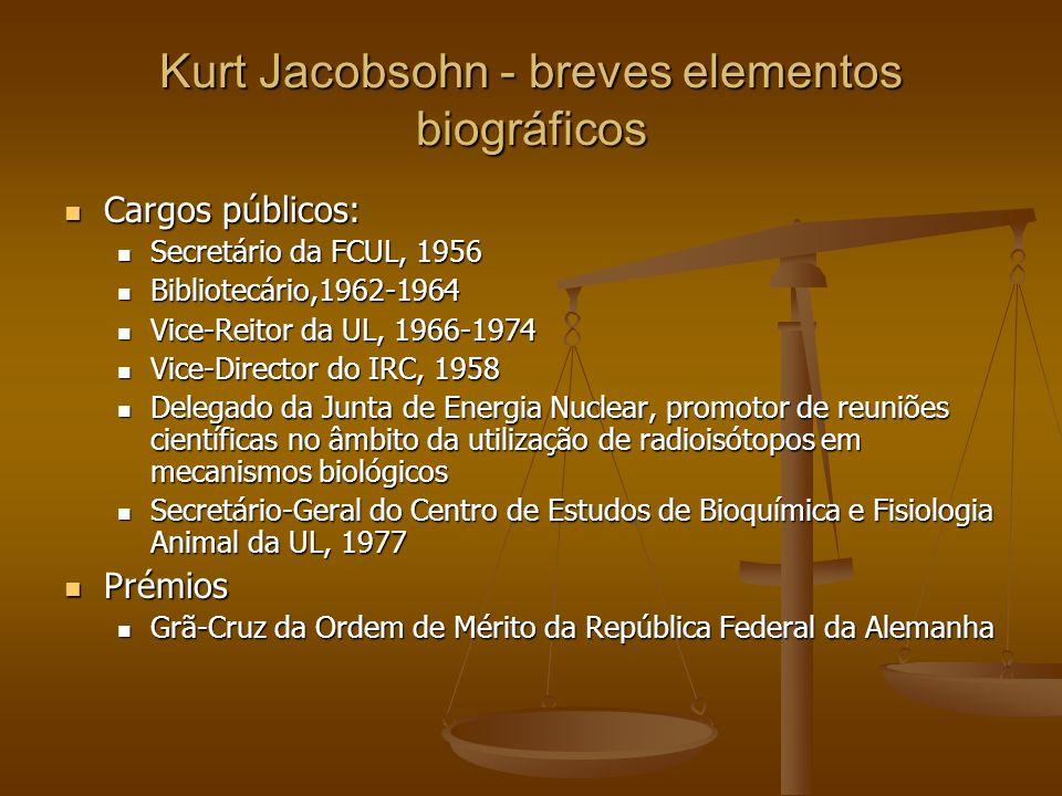 Cargos públicos: Cargos públicos: Secretário da FCUL, 1956 Secretário da FCUL, 1956 Bibliotecário,1962-1964 Bibliotecário,1962-1964 Vice-Reitor da UL,