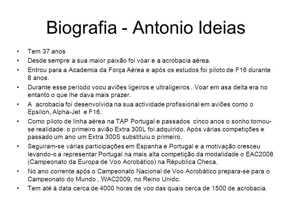 Antonio Ideias – Participações Desportivas 2007 - 1º lugar, categoria avançado na Copa Triangular de Voo Acrobático ( 2ª manga ) - Évora 2007 - Campeão, categoria avançado da CTVA 2007- St.