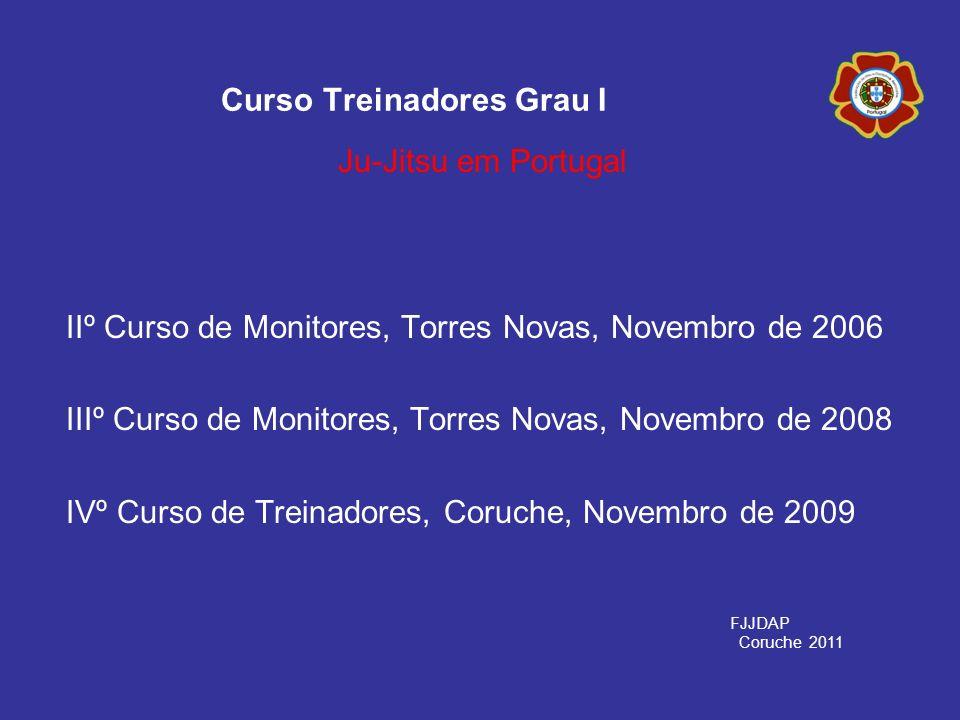 IIº Curso de Monitores, Torres Novas, Novembro de 2006 IIIº Curso de Monitores, Torres Novas, Novembro de 2008 IVº Curso de Treinadores, Coruche, Nove