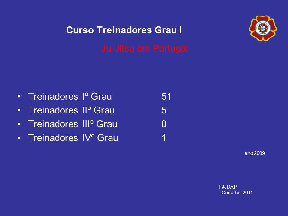 Treinadores Iº Grau51 Treinadores IIº Grau 5 Treinadores IIIº Grau0 Treinadores IVº Grau1 ano 2009 Curso Treinadores Grau I Ju-Jitsu em Portugal FJJDA