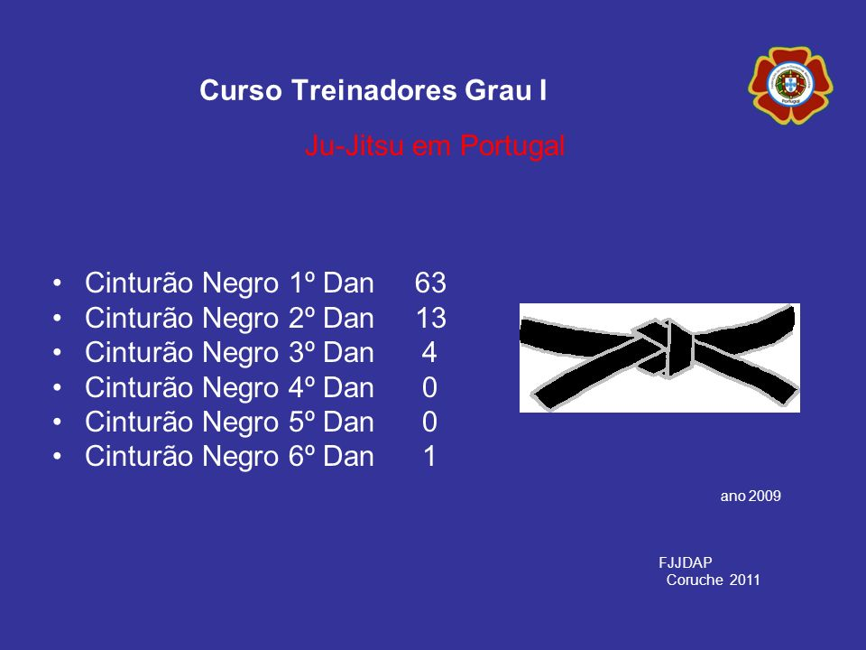 Cinturão Negro 1º Dan 63 Cinturão Negro 2º Dan 13 Cinturão Negro 3º Dan 4 Cinturão Negro 4º Dan 0 Cinturão Negro 5º Dan 0 Cinturão Negro 6º Dan 1 ano