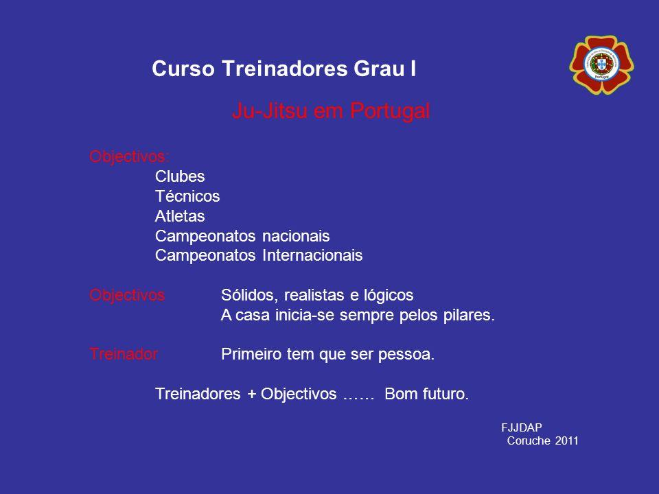 Curso Treinadores Grau I Ju-Jitsu em Portugal FJJDAP Coruche 2011 Objectivos: Clubes Técnicos Atletas Campeonatos nacionais Campeonatos Internacionais