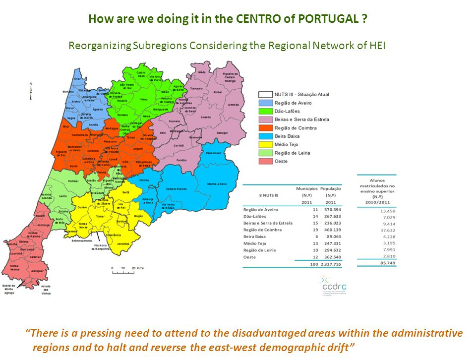How are we doing it in the CENTRO of PORTUGAL ? Reorganizing Subregions Considering the Regional Network of HEI There is a pressing need to attend to