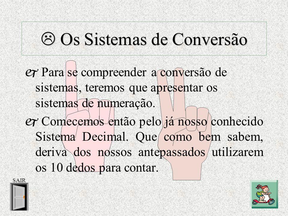 Hexadecimal Decimal Conversão Hexadecimal Decimal A conversão de números hexadecimais para decimal, processa-se através de operações de multiplicação, vamos ver um exemplo: MENU CONVERSÕES 1E2 (16) ---------------- .