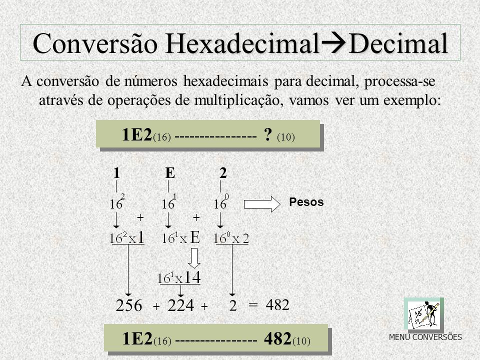 Binário Decimal Conversão Binário Decimal Como só existem dois números no sistema binário, teremos que trabalhar com Base 2, logo temos por exemplo: M