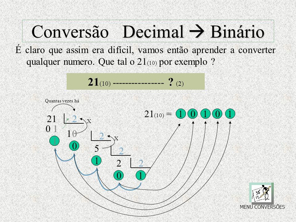 Decimal Binário Conversão Decimal Binário Como só existem dois números no sistema binário temos a seguinte correspondência: Decimal (10) Binário (2) 0