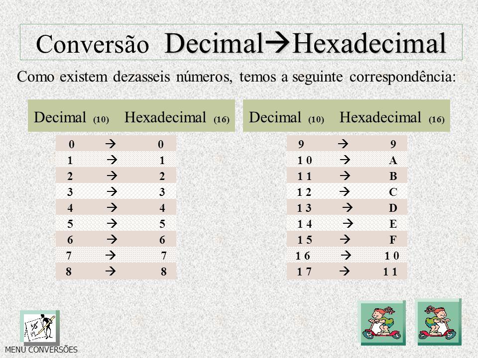 Decimal Hexadecimal Conversão Decimal Hexadecimal Como existem dezasseis números, temos a seguinte correspondência: Decimal (10) Hexadecimal (16) 0 0 1 1 2 2 3 3 4 4 5 5 6 6 7 7 8 8 9 9 1 0 A 1 1 B 1 2 C 1 3 D 1 4 E 1 5 F 1 6 1 0 1 7 1 1 Decimal (10) Hexadecimal (16) MENU CONVERSÕES