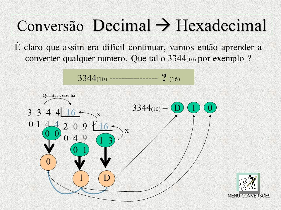 Decimal Hexadecimal Conversão Decimal Hexadecimal Como existem dezasseis números, temos a seguinte correspondência: Decimal (10) Hexadecimal (16) 0 0