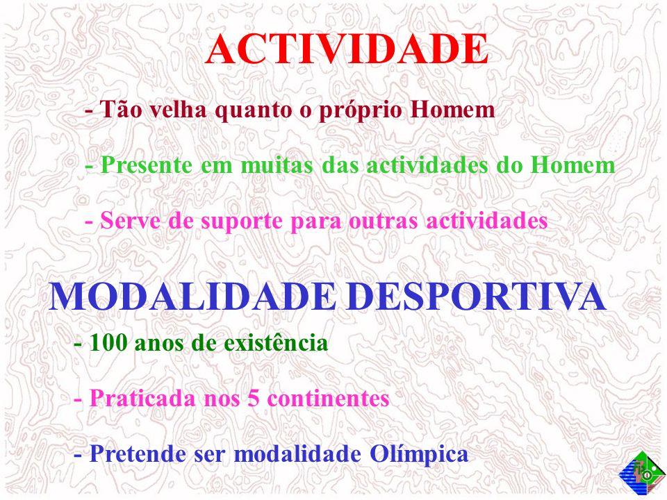 ACTIVIDADE MODALIDADE DESPORTIVA - Presente em muitas das actividades do Homem - Tão velha quanto o próprio Homem - Serve de suporte para outras activ
