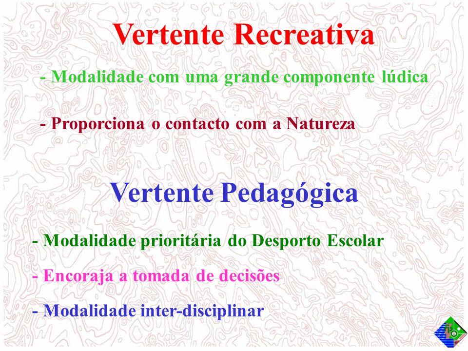 Vertente Recreativa Vertente Pedagógica - Modalidade com uma grande componente lúdica - Proporciona o contacto com a Natureza - Modalidade prioritária