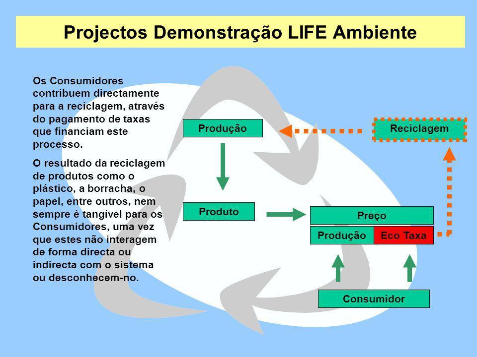 Projectos Demonstração LIFE Ambiente Os Consumidores contribuem directamente para a reciclagem, através do pagamento de taxas que financiam este proce
