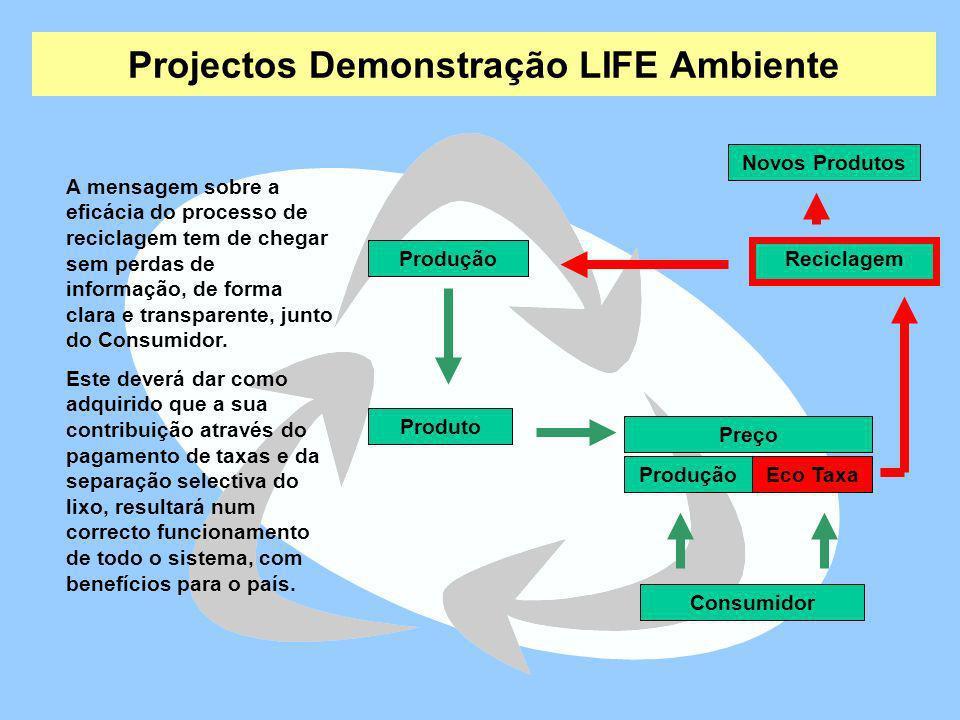Projectos Demonstração LIFE Ambiente A mensagem sobre a eficácia do processo de reciclagem tem de chegar sem perdas de informação, de forma clara e tr