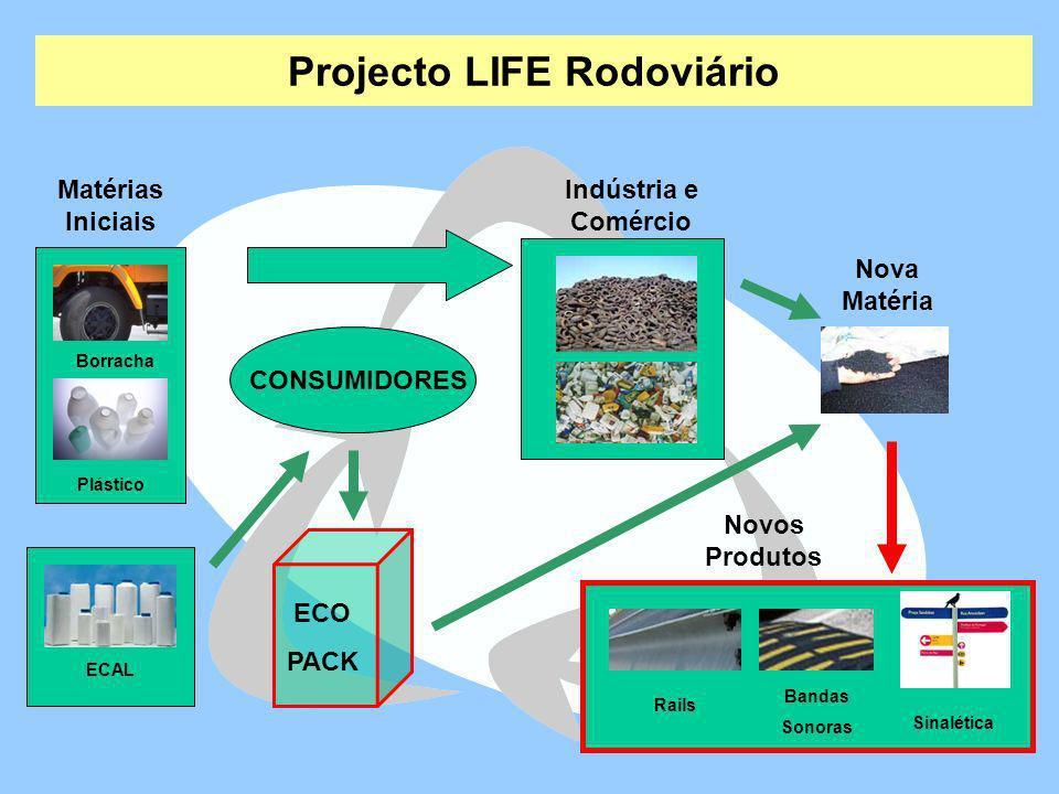 CONSUMIDORES ECO PACK Matérias Iniciais Indústria e Comércio Nova Matéria Novos Produtos Projecto LIFE Rodoviário Borracha Plástico ECAL Rails Bandas