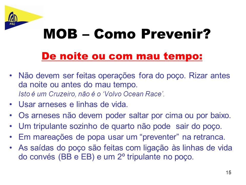 15 MOB – Como Prevenir? De noite ou com mau tempo: Não devem ser feitas operações fora do poço. Rizar antes da noite ou antes do mau tempo. Isto é um