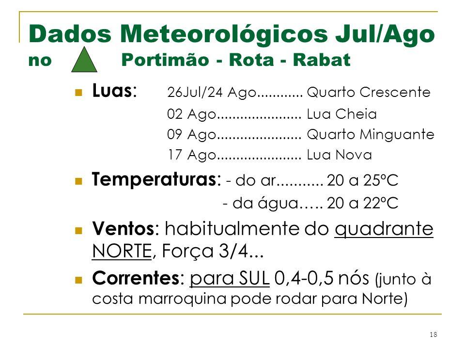18 Dados Meteorológicos Jul/Ago no Portimão - Rota - Rabat Luas : 26Jul/24 Ago............Quarto Crescente 02 Ago......................Lua Cheia 09 Ag