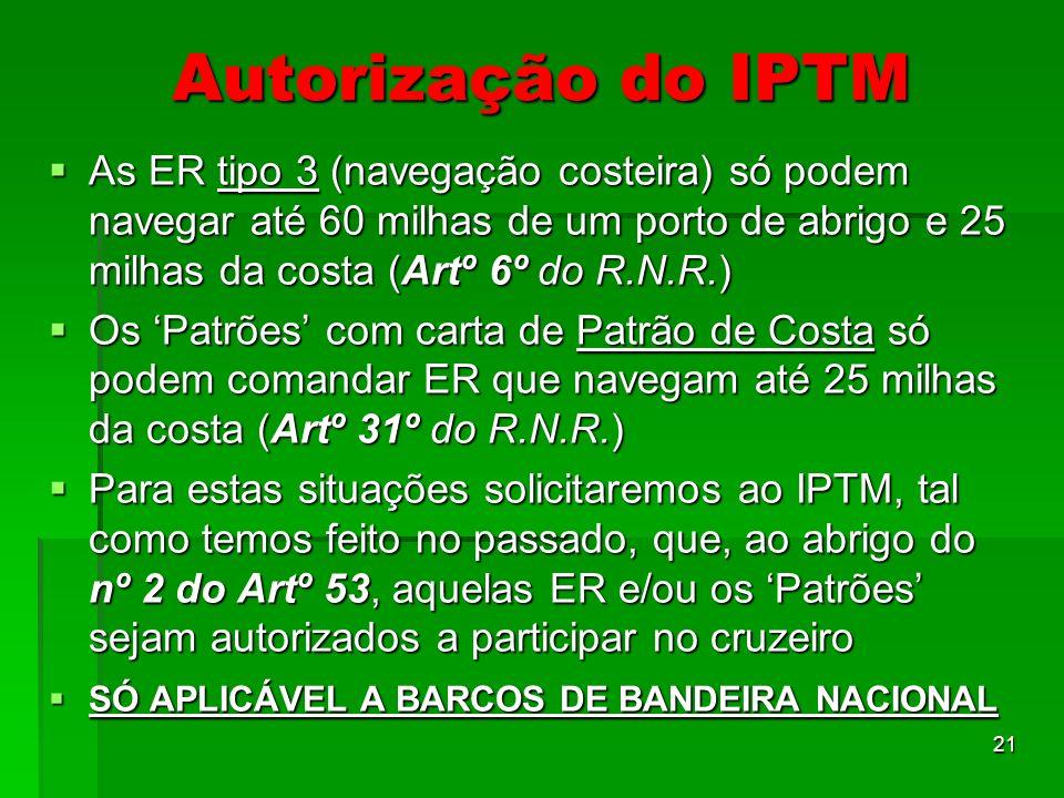 21 Autorização do IPTM As ER tipo 3 (navegação costeira) só podem navegar até 60 milhas de um porto de abrigo e 25 milhas da costa (Artº 6º do R.N.R.)