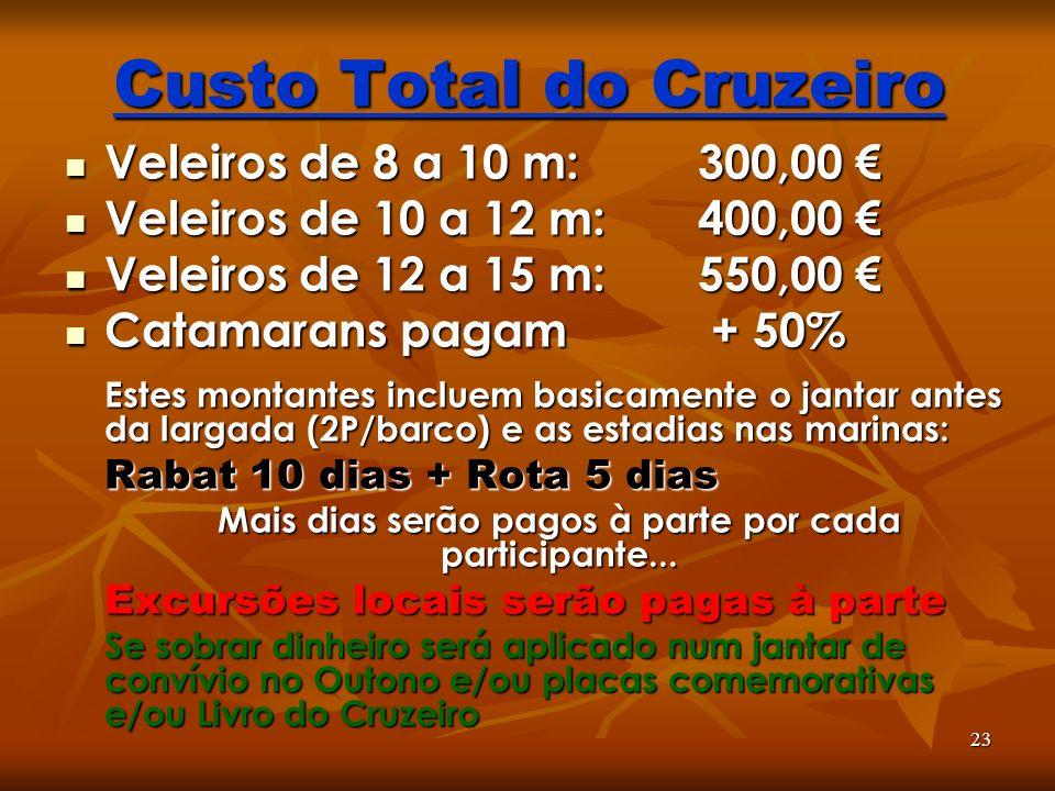23 Custo Total do Cruzeiro Veleiros de 8 a 10 m:300,00 Veleiros de 8 a 10 m:300,00 Veleiros de 10 a 12 m:400,00 Veleiros de 10 a 12 m:400,00 Veleiros