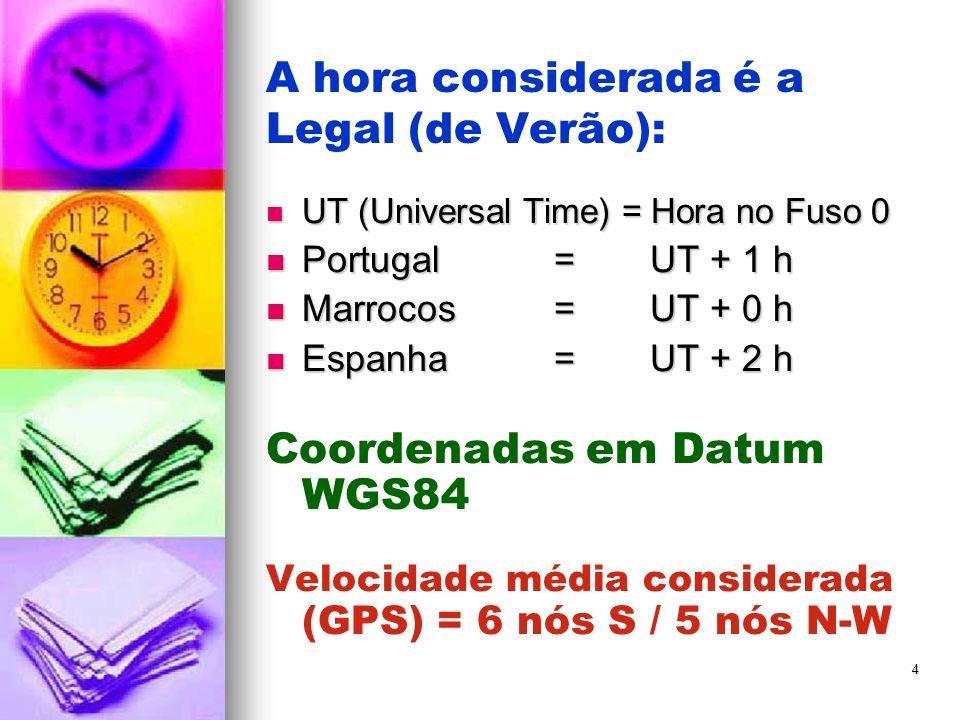 4 A hora considerada é a Legal (de Verão): UT (Universal Time) = Hora no Fuso 0 UT (Universal Time) = Hora no Fuso 0 Portugal= UT + 1 h Portugal= UT +