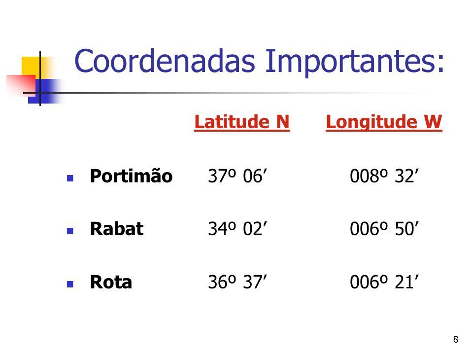 8 Coordenadas Importantes: Latitude N Longitude W Portimão37º 06 008º 32 Rabat 34º 02006º 50 Rota 36º 37006º 21