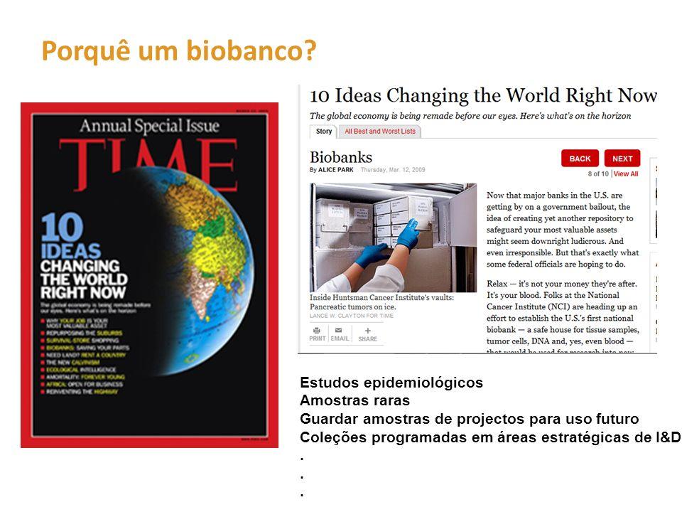 Porquê um biobanco? Estudos epidemiológicos Amostras raras Guardar amostras de projectos para uso futuro Coleções programadas em áreas estratégicas de