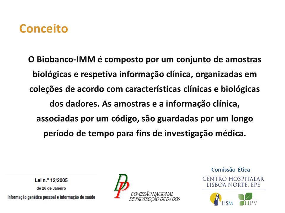 Conceito O Biobanco-IMM é composto por um conjunto de amostras biológicas e respetiva informação clínica, organizadas em coleções de acordo com caract