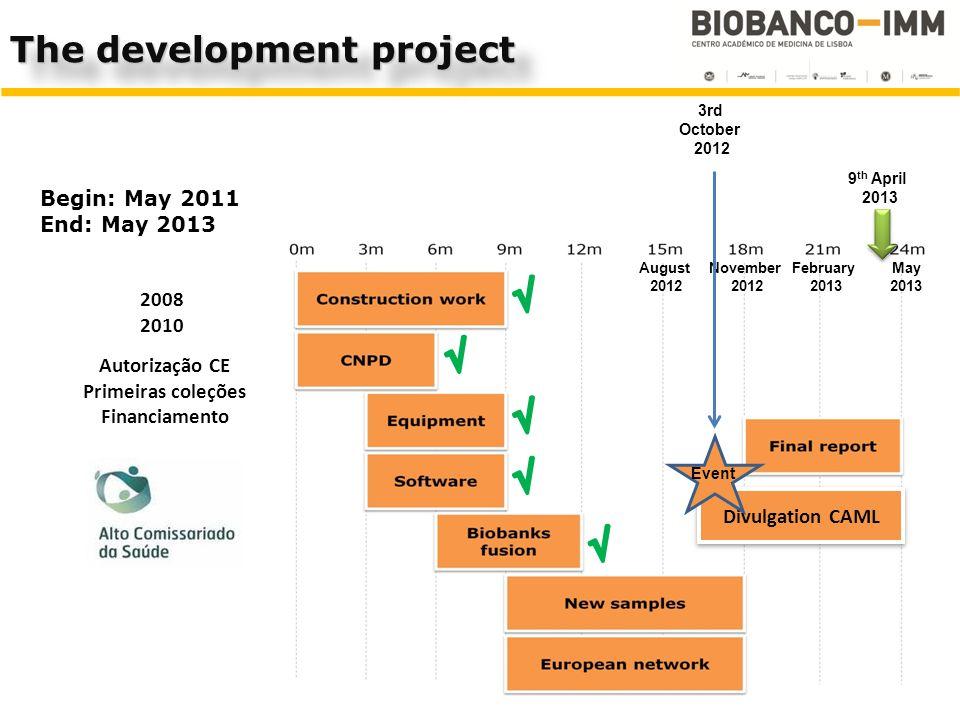 Biobanco-IMM: Facebook