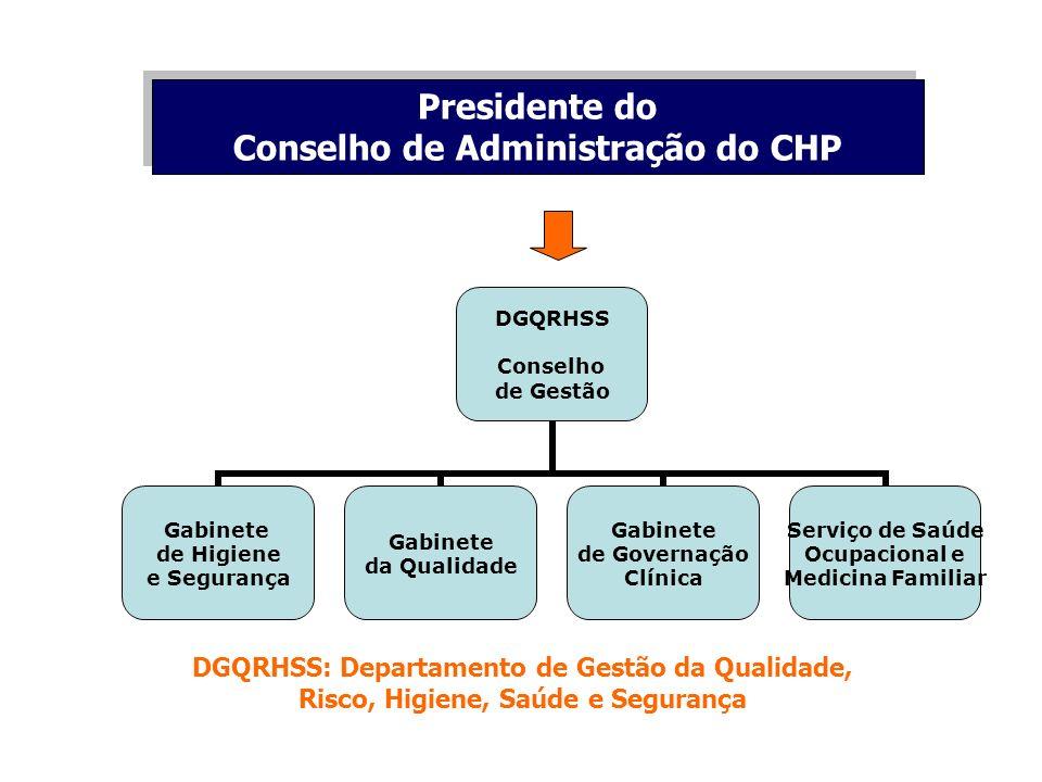 Presidente do Conselho de Administração do CHP DGQRHSS: Departamento de Gestão da Qualidade, Risco, Higiene, Saúde e Segurança DGQRHSS Conselho de Ges