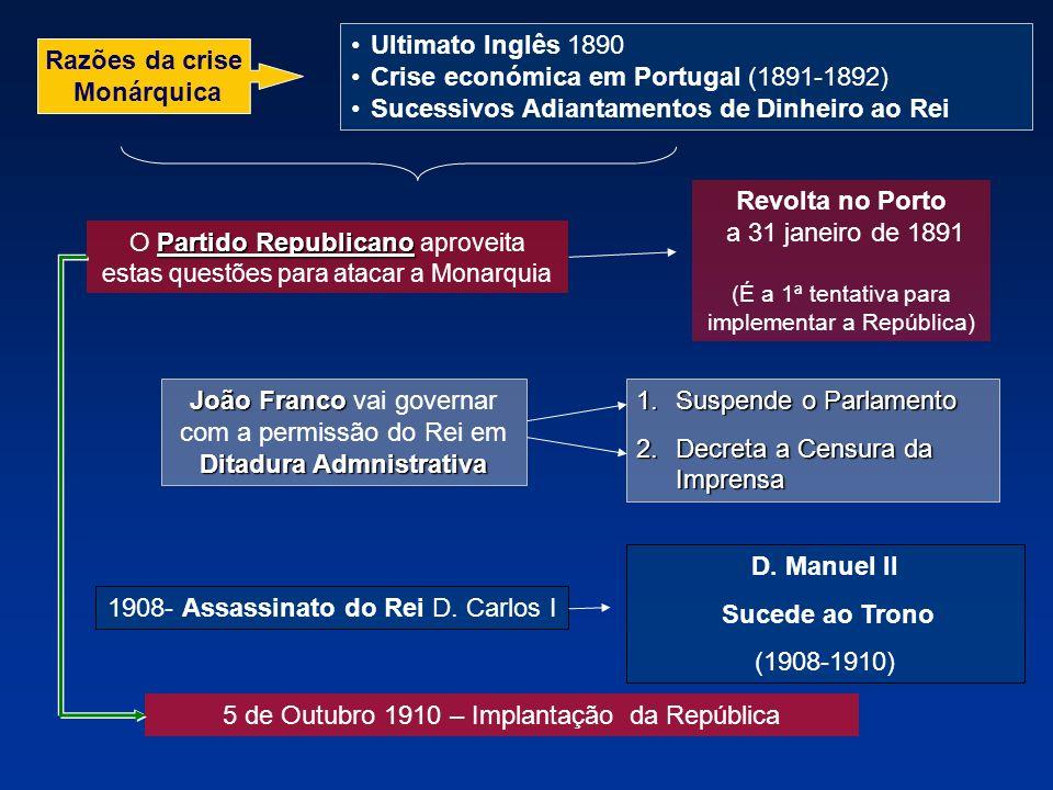 Ultimato Inglês 1890 Crise económica em Portugal (1891-1892) Sucessivos Adiantamentos de Dinheiro ao Rei Partido Republicano O Partido Republicano apr