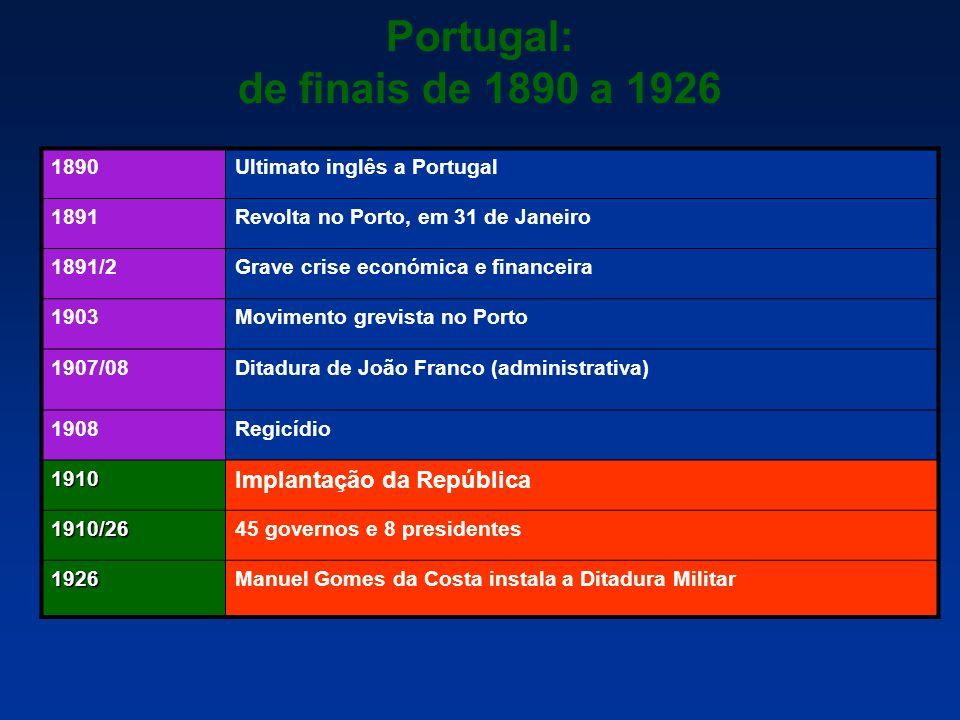 1890Ultimato inglês a Portugal 1891Revolta no Porto, em 31 de Janeiro 1891/2Grave crise económica e financeira 1903Movimento grevista no Porto 1907/08