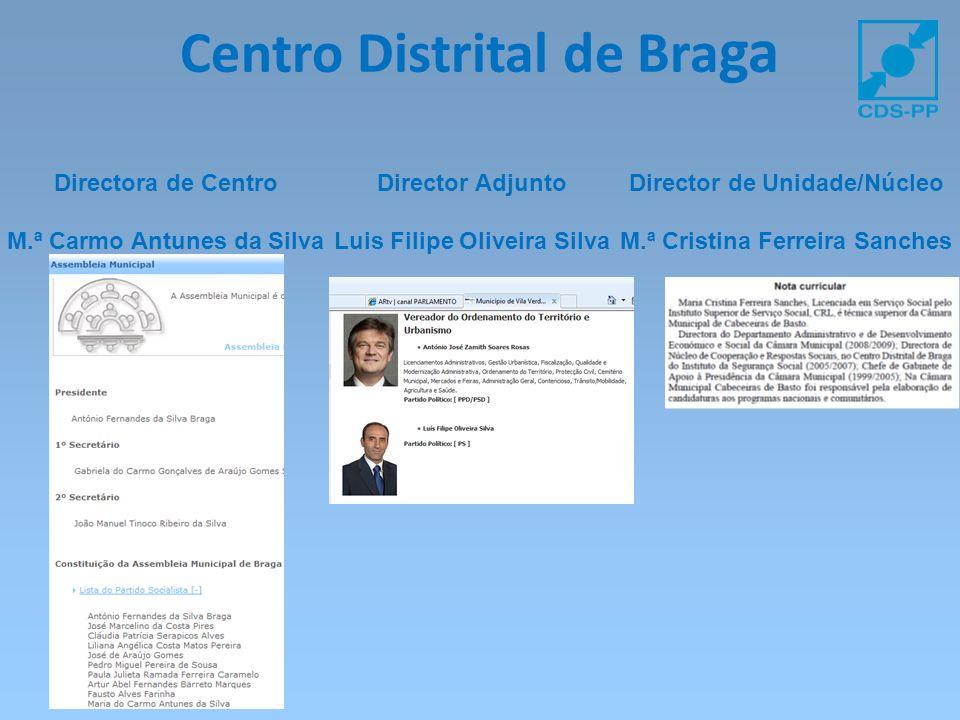 Centro Distrital de Bra ga Directora de Centro M.ª Carmo Antunes da Silva Director de Unidade/Núcleo M.ª Cristina Ferreira Sanches Director Adjunto Lu