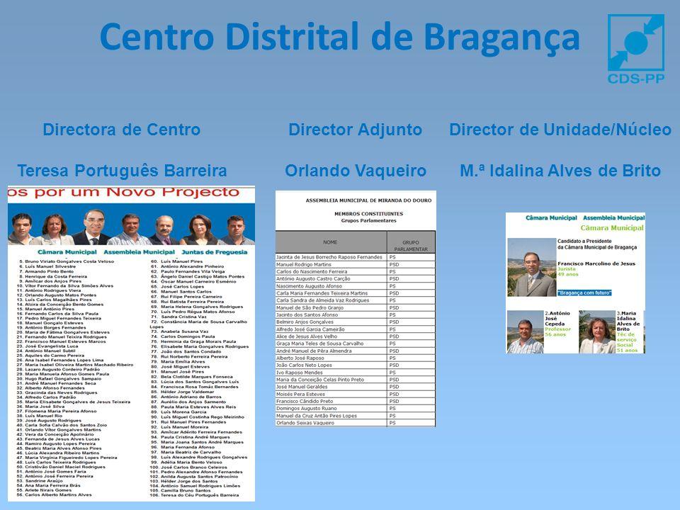 Centro Distrital de Bragança Directora de Centro Teresa Português Barreira Director de Unidade/Núcleo M.ª Idalina Alves de Brito Director Adjunto Orla