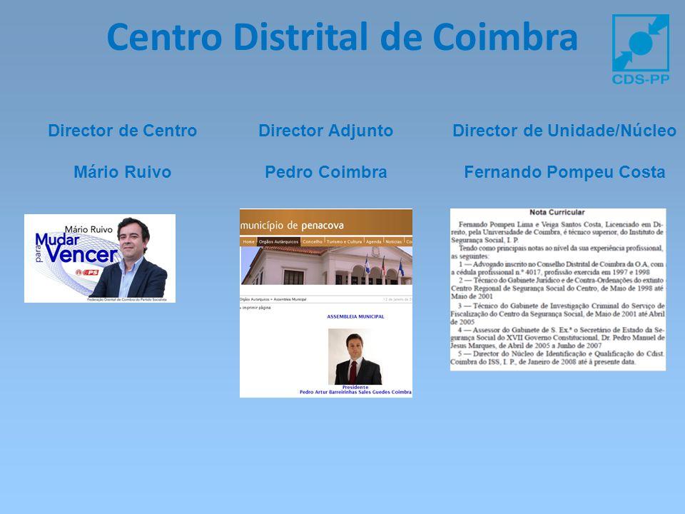 Centro Distrital de Coimbra Director de Centro Mário Ruivo Director de Unidade/Núcleo Fernando Pompeu Costa Director Adjunto Pedro Coimbra