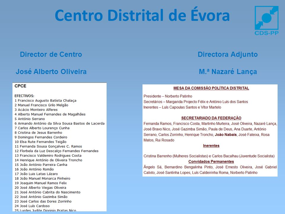 Centro Distrital de Évora Director de Centro José Alberto Oliveira Directora Adjunto M.ª Nazaré Lança