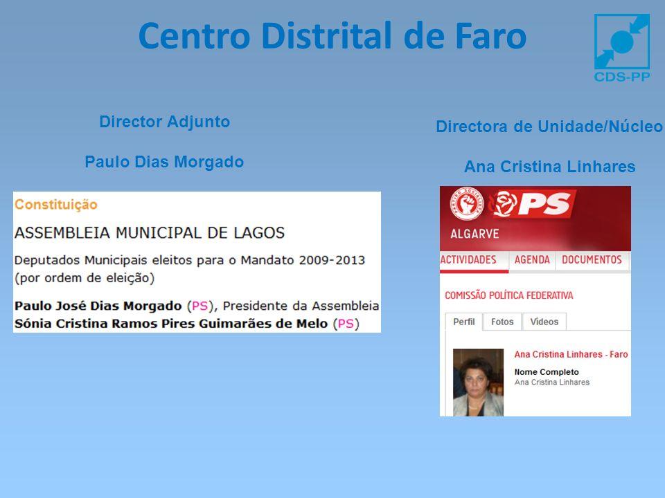 Centro Distrital de Faro Directora de Unidade/Núcleo Ana Cristina Linhares Director Adjunto Paulo Dias Morgado