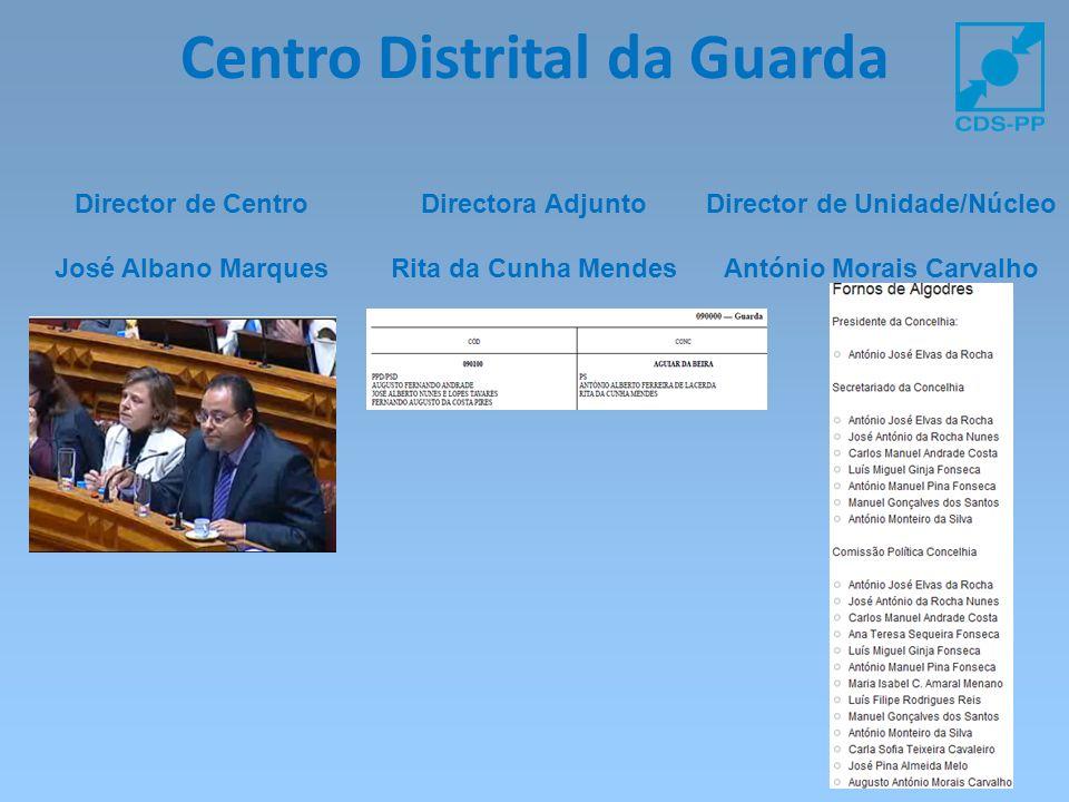 Centro Distrital da Guarda Director de Centro José Albano Marques Director de Unidade/Núcleo António Morais Carvalho Directora Adjunto Rita da Cunha M