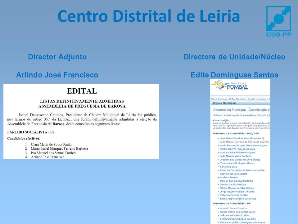Centro Distrital de Leiria Directora de Unidade/Núcleo Edite Domingues Santos Director Adjunto Arlindo José Francisco