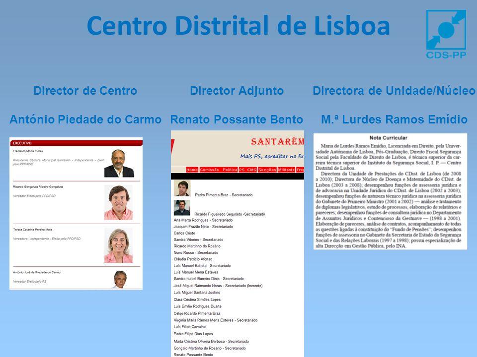 Centro Distrital de Lisboa Director de Centro António Piedade do Carmo Directora de Unidade/Núcleo M.ª Lurdes Ramos Emídio Director Adjunto Renato Pos