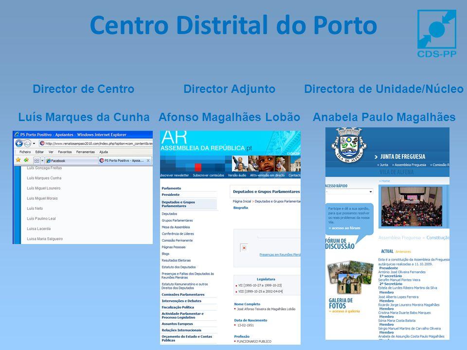 Centro Distrital do Porto Director de Centro Luís Marques da Cunha Directora de Unidade/Núcleo Anabela Paulo Magalhães Director Adjunto Afonso Magalhã