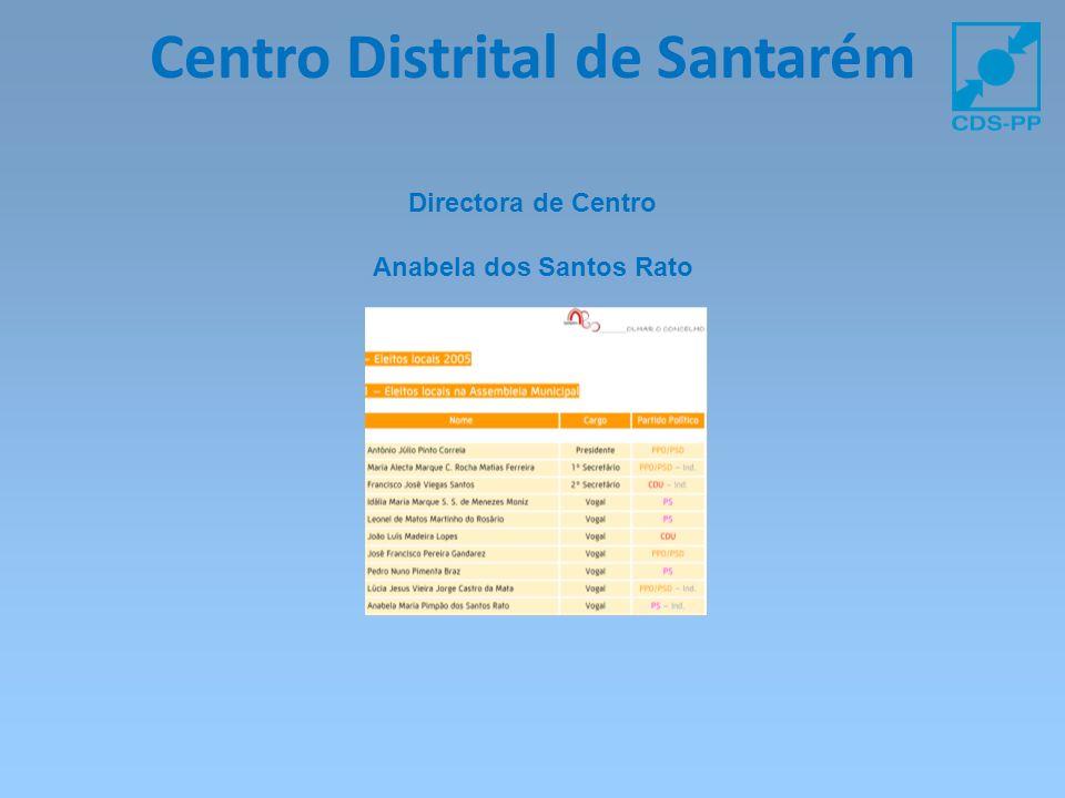 Centro Distrital de Santarém Directora de Centro Anabela dos Santos Rato