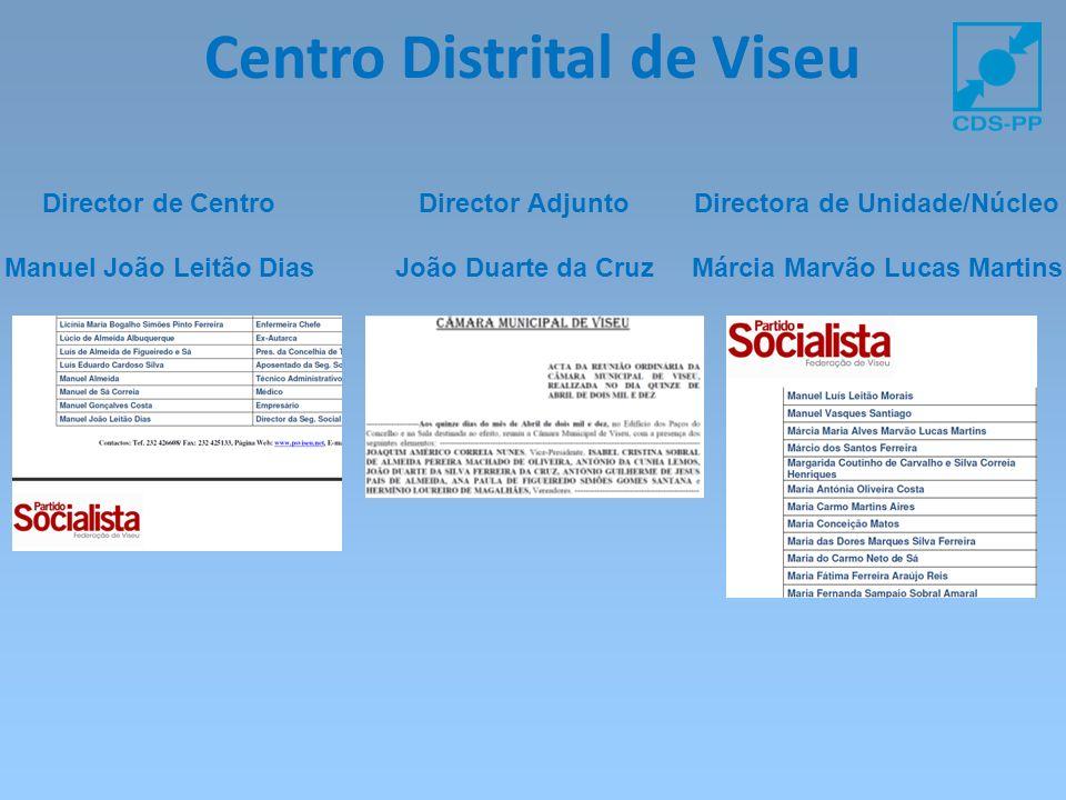 Centro Distrital de Viseu Director de Centro Manuel João Leitão Dias Directora de Unidade/Núcleo Márcia Marvão Lucas Martins Director Adjunto João Dua