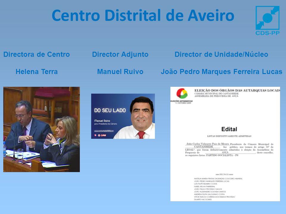 Centro Distrital de Aveiro Directora de Centro Helena Terra Director de Unidade/Núcleo João Pedro Marques Ferreira Lucas Director Adjunto Manuel Ruivo