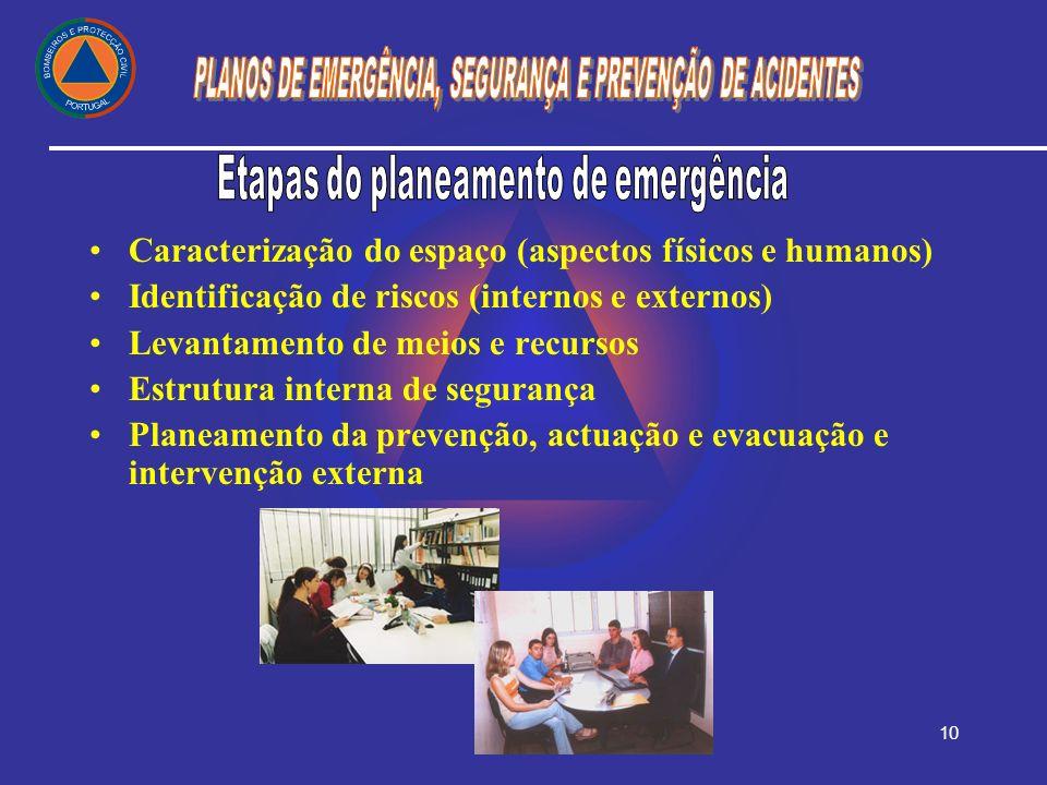 10 Caracterização do espaço (aspectos físicos e humanos) Identificação de riscos (internos e externos) Levantamento de meios e recursos Estrutura inte