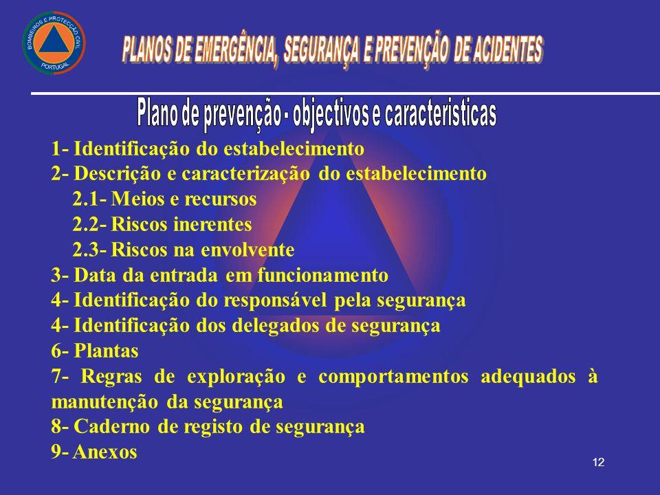 12 1- Identificação do estabelecimento 2- Descrição e caracterização do estabelecimento 2.1- Meios e recursos 2.2- Riscos inerentes 2.3- Riscos na env