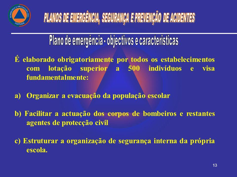 13 É elaborado obrigatoriamente por todos os estabelecimentos com lotação superior a 500 indivíduos e visa fundamentalmente: a) a)Organizar a evacuaçã
