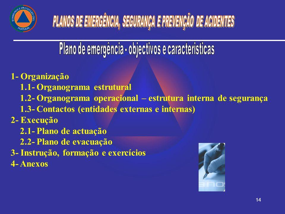14 1- Organização 1.1- Organograma estrutural 1.2- Organograma operacional – estrutura interna de segurança 1.3- Contactos (entidades externas e inter