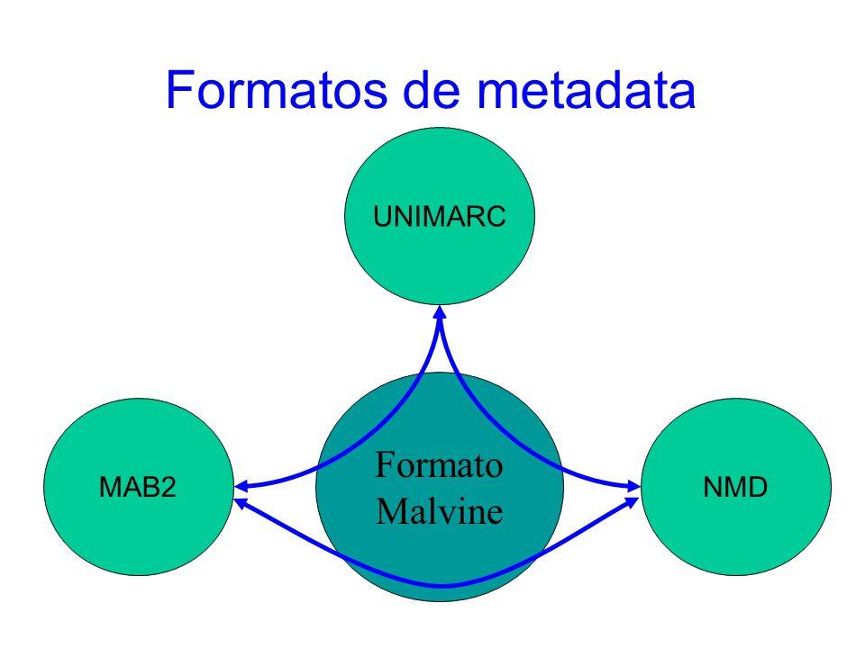 Visualização no formato pretendido (XSL stylesheet) Registo (formato x) Registo (formato y) Registo em EAD (XML) Conversão para o formato Malvine (programa em perl) Conversão de Registos