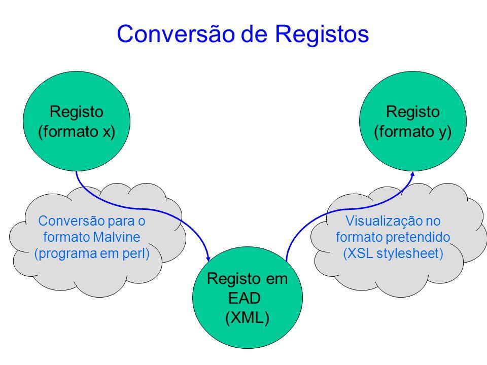 Visualização no formato pretendido (XSL stylesheet) Registo (formato x) Registo (formato y) Registo em EAD (XML) Conversão para o formato Malvine (pro