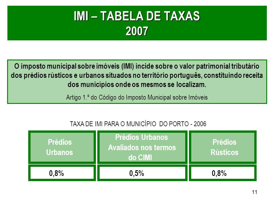 11 IMI – TABELA DE TAXAS 2007 O imposto municipal sobre imóveis (IMI) incide sobre o valor patrimonial tributário dos prédios rústicos e urbanos situa